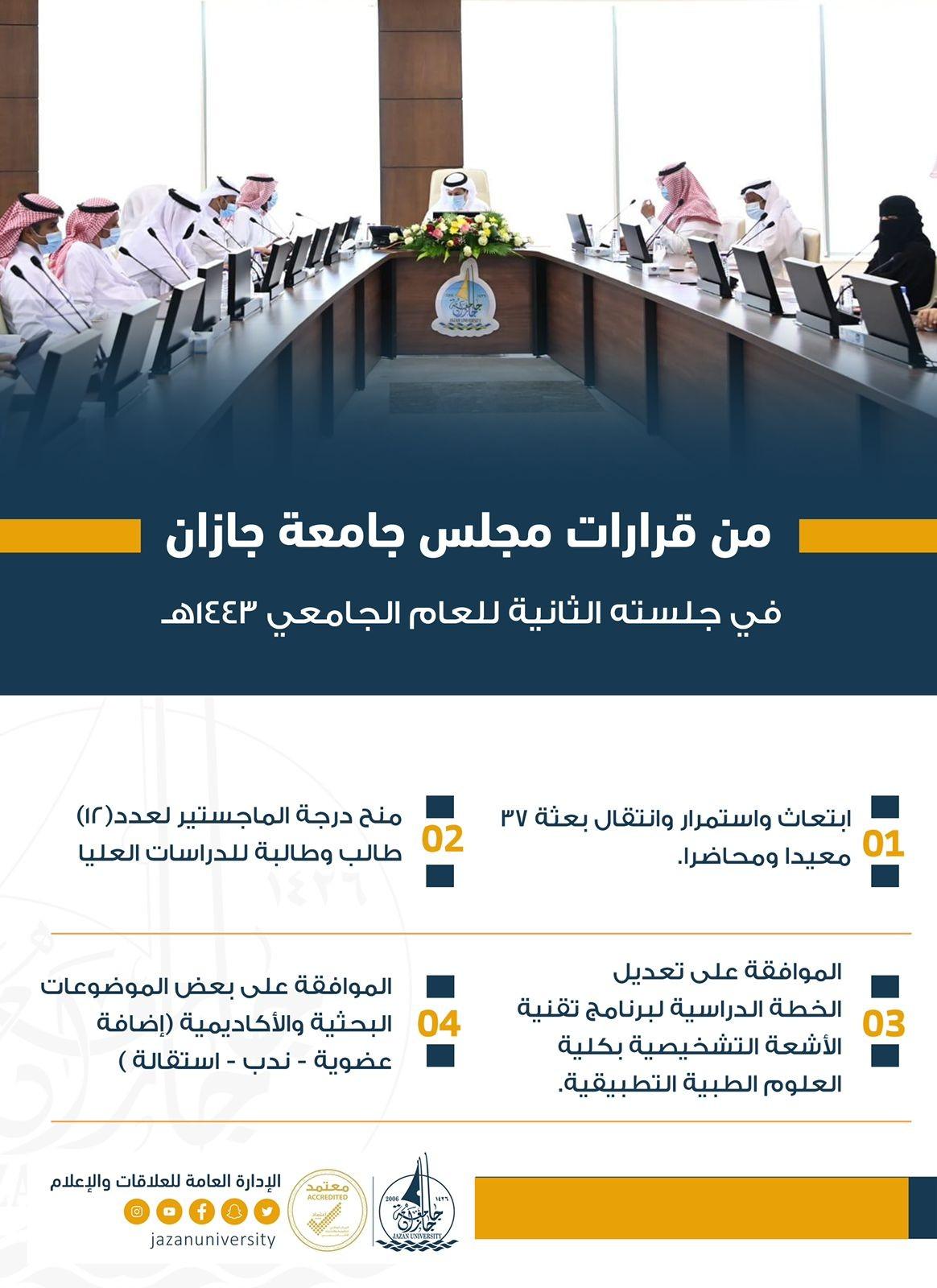 مجلس جامعة جازان يوافق على ابتعاث 37 معيداً ومحاضراً